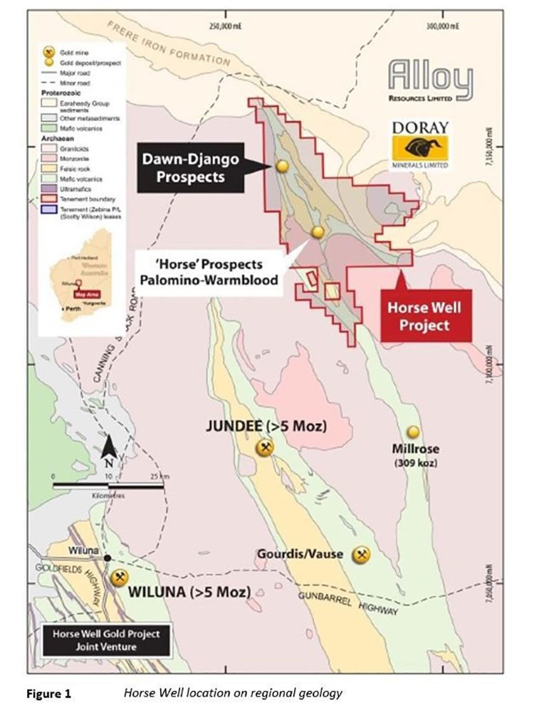 Horse well gold project