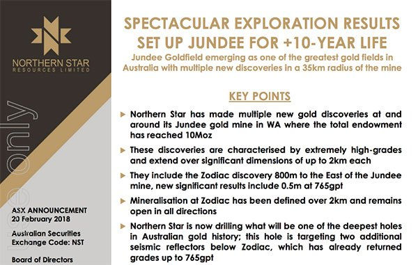AYR-northern-star-jundee-gold-mine.jpg