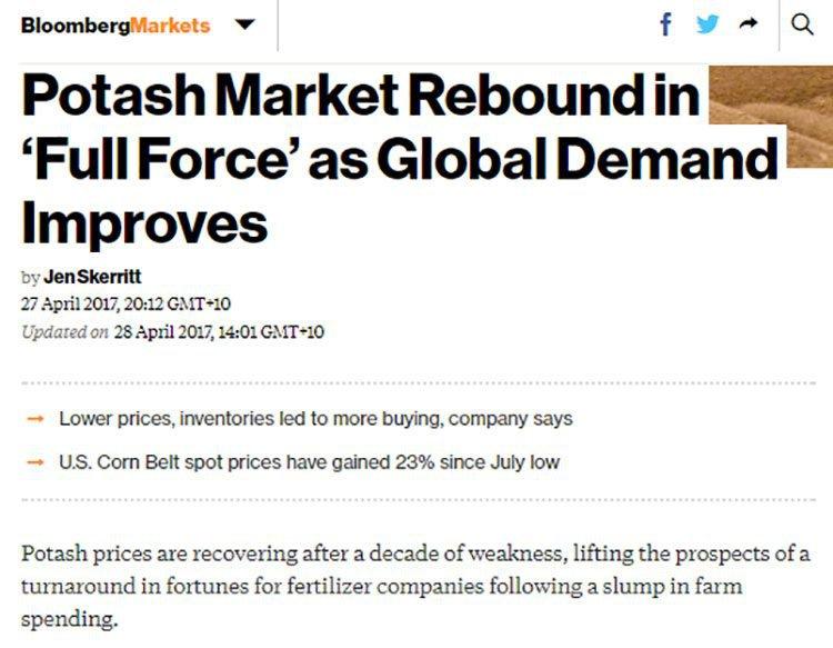 Potash market