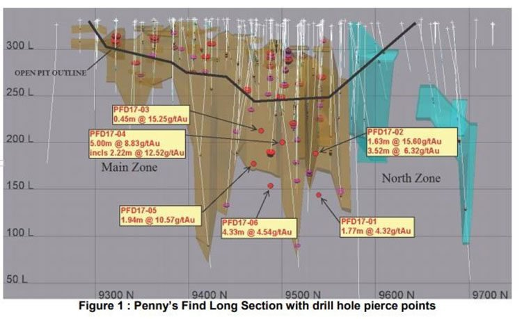 penny's find drill sections
