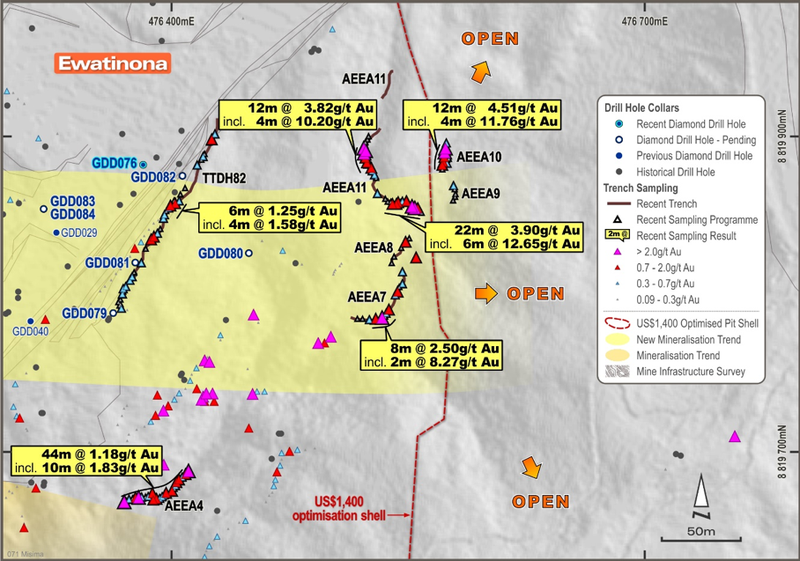 Ewatinona new high-grade trench results on the periphery of the Resource