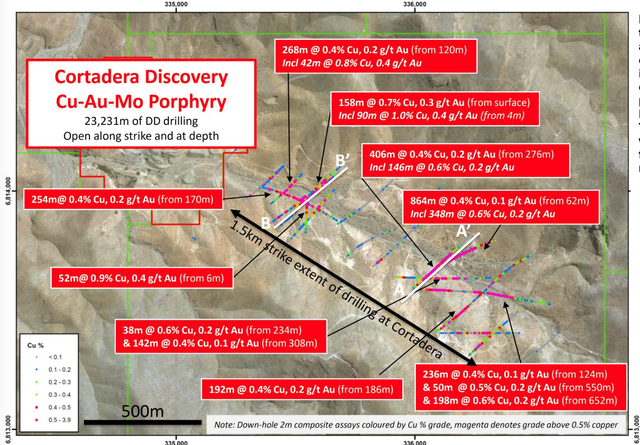 Plan view across the Cortadera discovery area displaying significant copper-gold drilling intersections across two confirmed tonalitic porphyry intrusive centres.