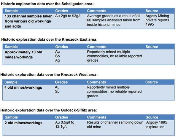 HGM-austria-historical-exploration-data.jpg