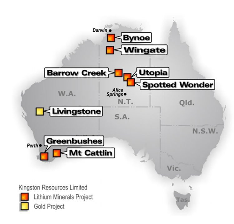 KIngston resources projects