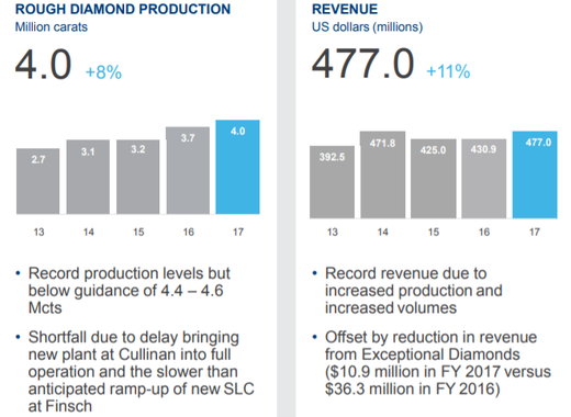 MED Ramps Up Mining: Has its Magic Been Missed by the Market?