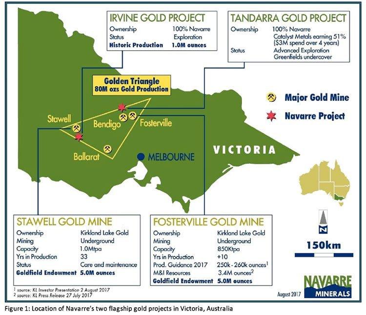 Navarre minerals projects