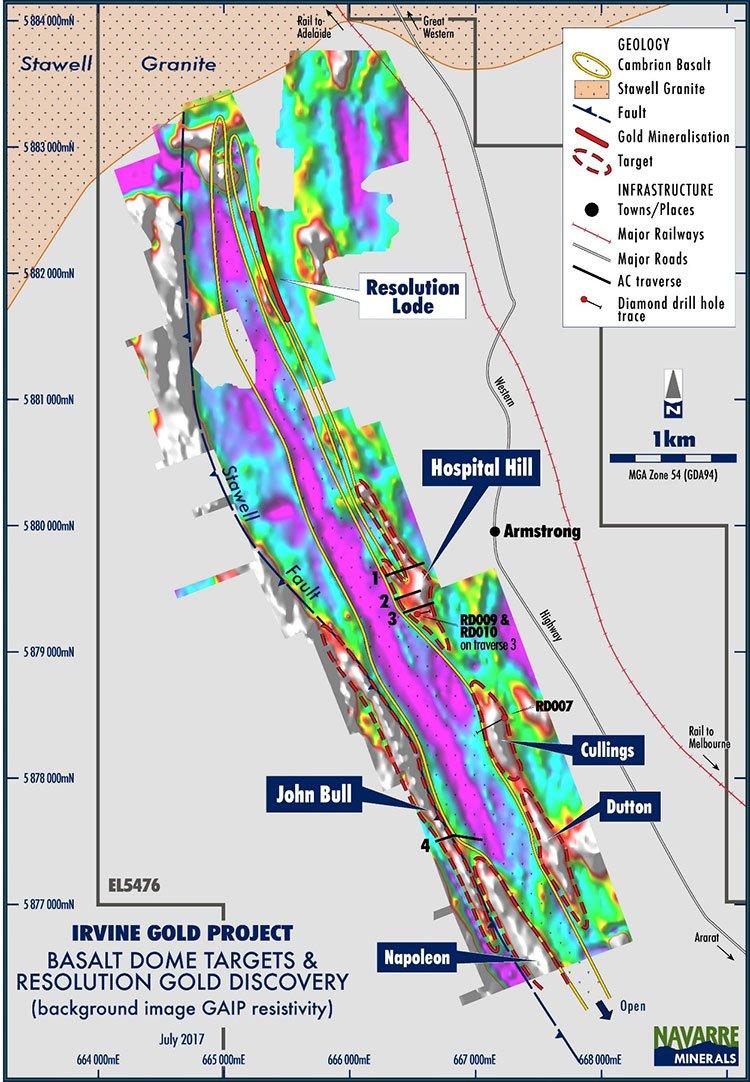 Navarre minerals irvine gold project