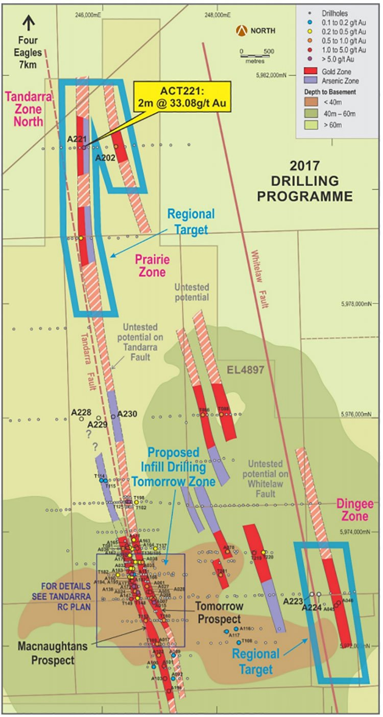 NML proposed drilling
