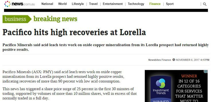 Lorella recoveries