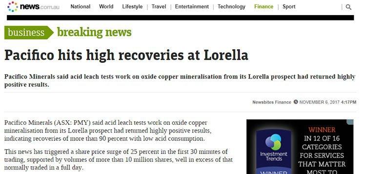 Lorella recoveries