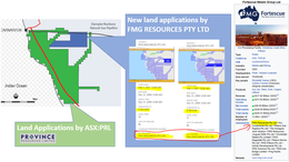 Why is Fortescue Pegging Ground Near PRL?