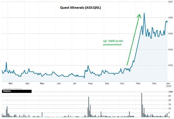 QNL-share-price-graph.jpg