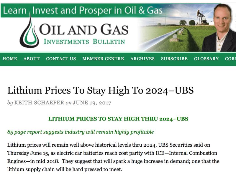 Lithium future price
