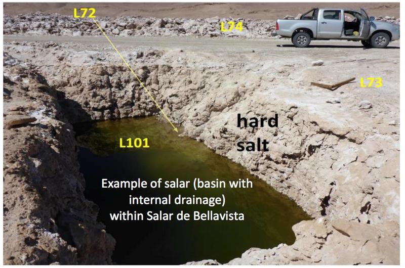 Salar de Atacama lithium