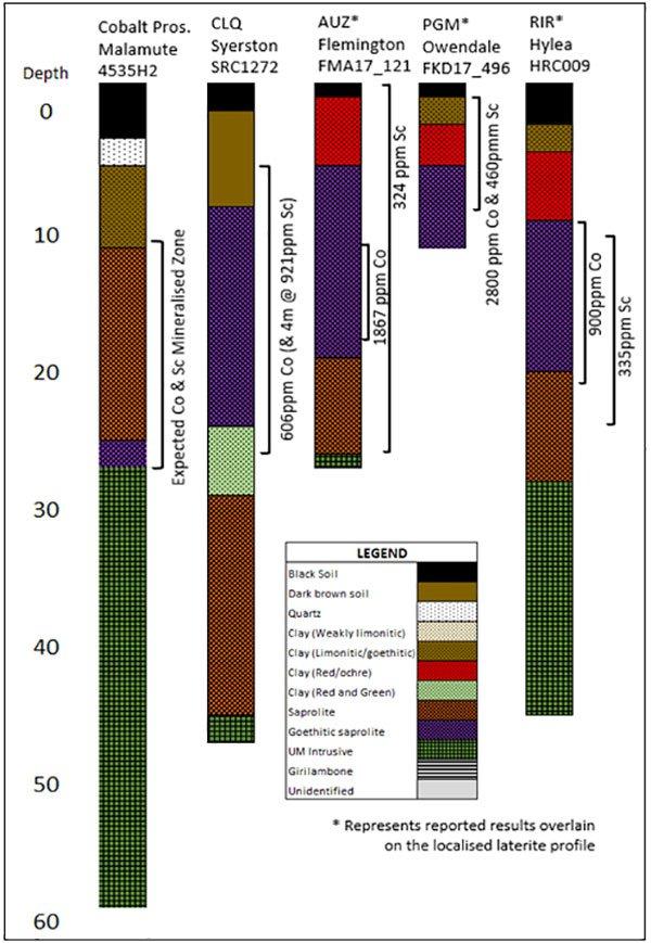 VIC-cobalt-tenement-breakdown.jpg