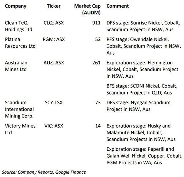 VIC-market-cap-comparison.jpg