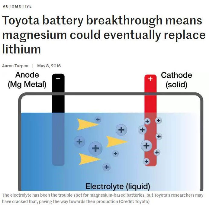 A Better Battery than Tesla? ASX Stock Invests in Graphene